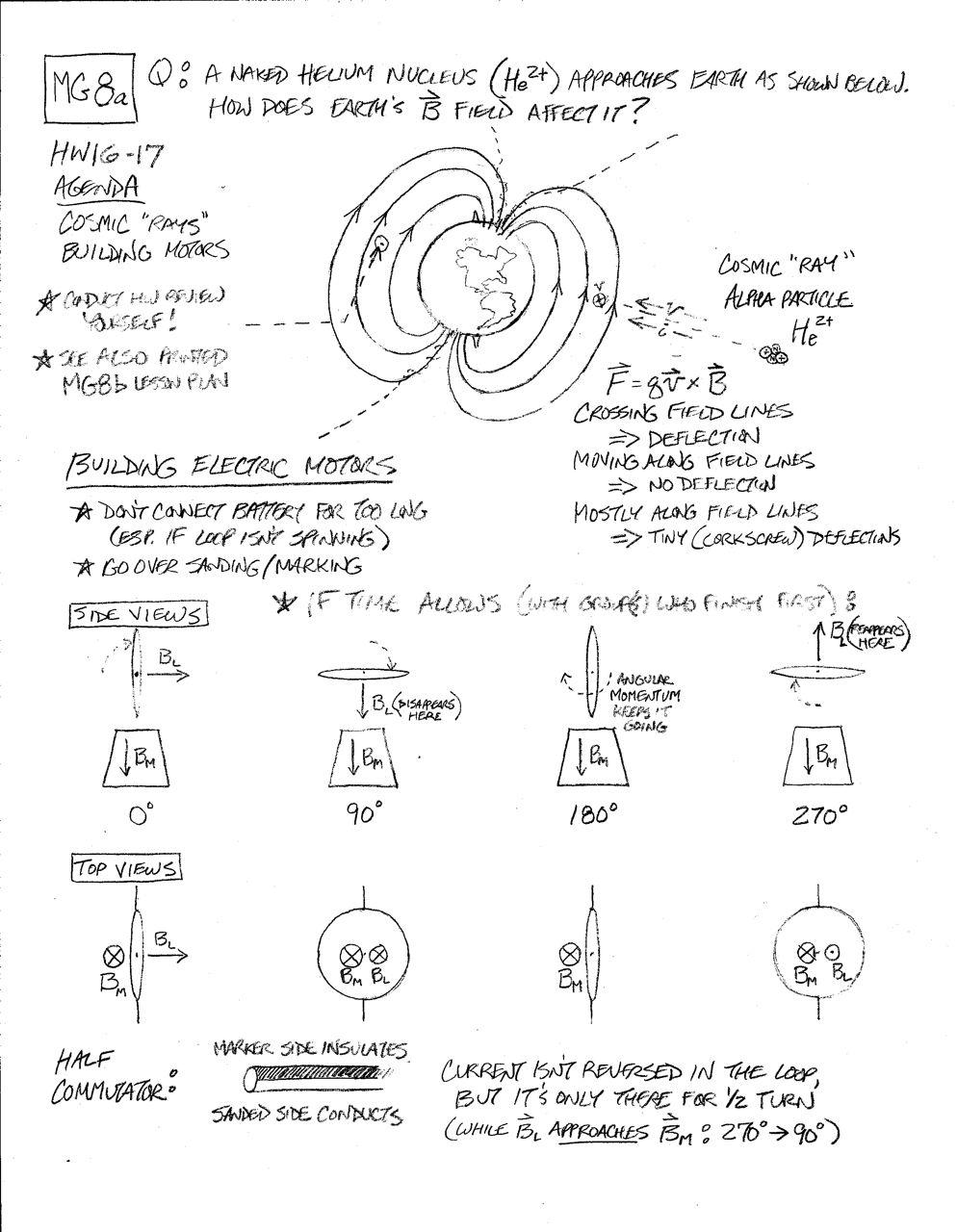 worksheet Magnets Worksheet folders science motor sheet