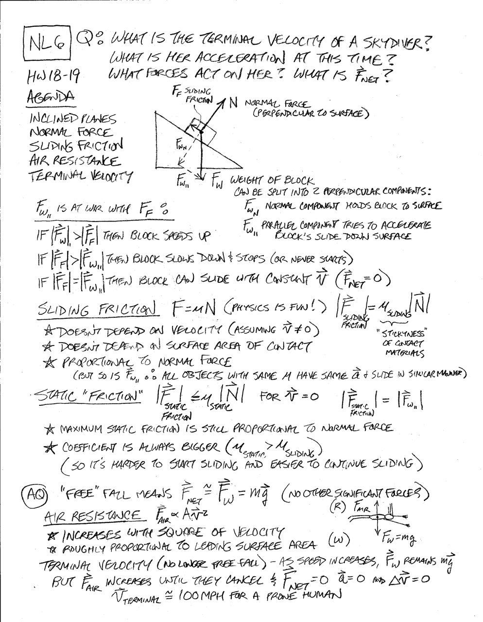 Paper terminal velocity